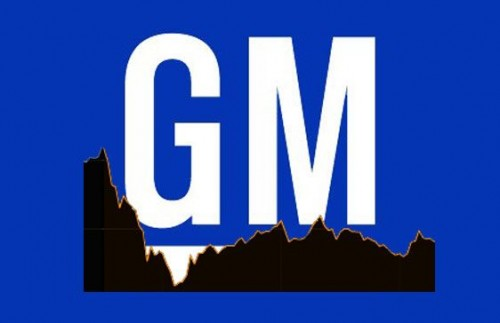 general motors stock symbol brokerages day trading blog articles. Cars Review. Best American Auto & Cars Review