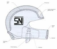 Helm Standar Nasional Indonesia