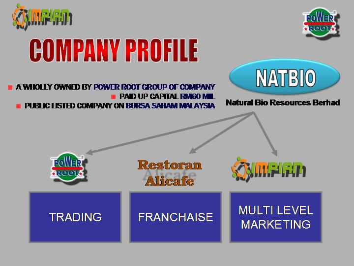 power root berhad swot Power root bhd competitors, funding, market capitalization, and similar companies in the food and beverages and food, beverages and tobacco industries.