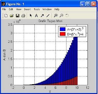 grafik bar pada matalab