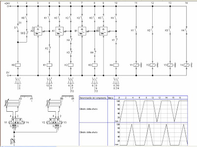 Plc Field Wiring Diagram moreover Making an off timer from an on timer further Wiring Diagram Made Easy besides Plc as well Ladder Diagram 3 Input Xor. on plc ladder diagram