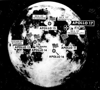 Apollo Moon Landings