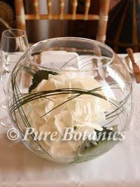 Wedding Decoration Ideas Hydrangea Wedding Decorations