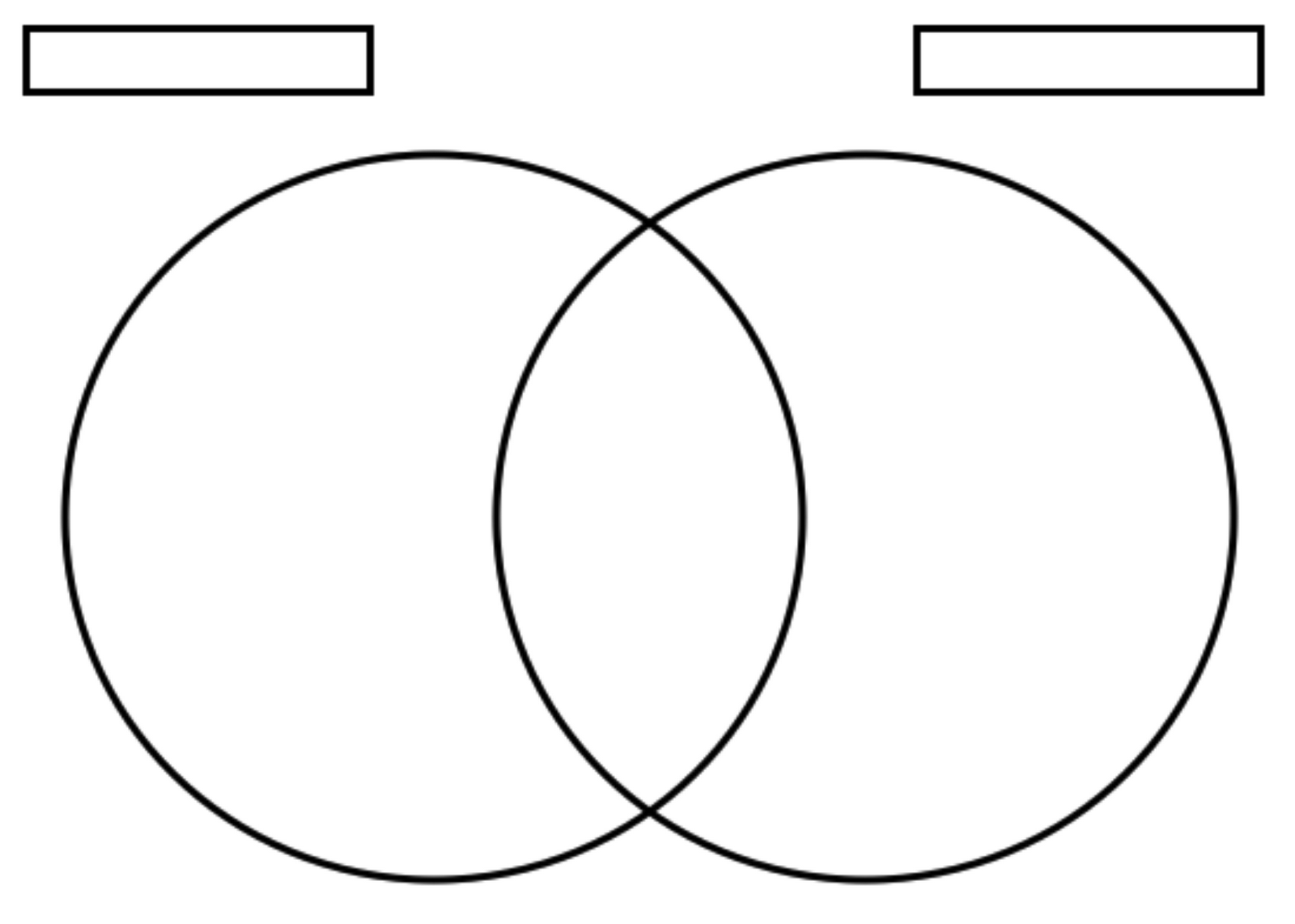 Gratifying image with regard to blank venn diagram printable