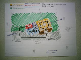 Universidad Autonoma Benito Juarez De Oaxaca Portafolio