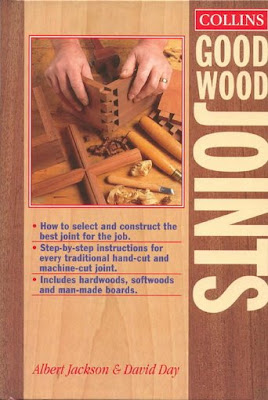 Woodworking Joints Pdf, Types... - Amazing Wood Plans