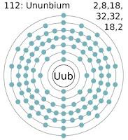 Схема электронной оболочки 112-го элемента