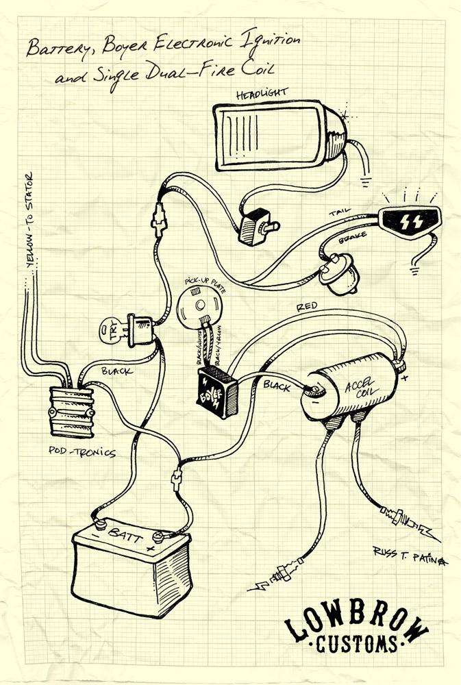 shovelhead magneto wiring diagram shovelhead discover your shovelhead mago wiring diagram nodasystech