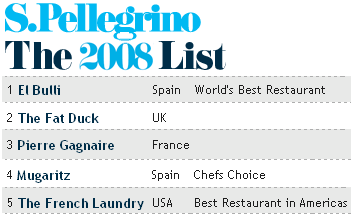 Restaurant Magazine's San Pellegrino World's 50 Best Restaurants list