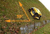 Spider Remote Control Slope Mower