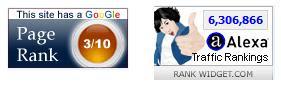 gadget untuk traffic ranking page ranking