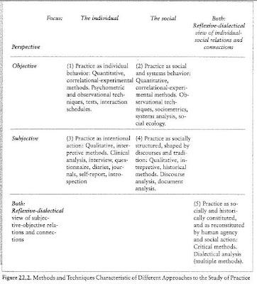 write spanish essay report pt3