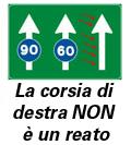 Usiamo la corsia di destra!