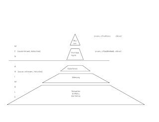 Metaphysics Aristotle Summary | RM.