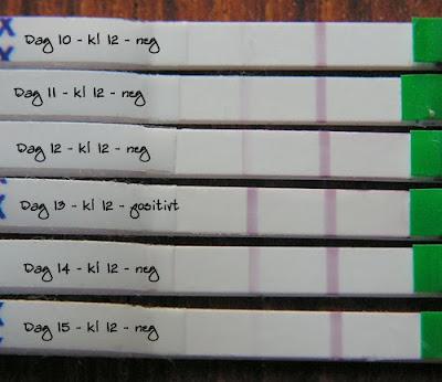 försenad mens negativt graviditetstest