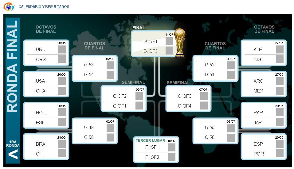 Calendario mundial sud frica 2010 selecci n chilena en for Euroliga cuartos de final