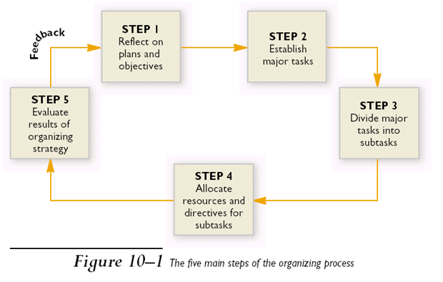term paper operating systems