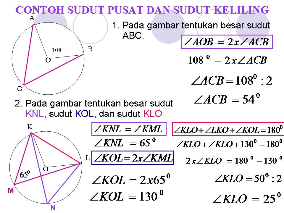 Pusat Materi Share The Knownledge