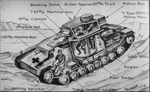 Panzer Iii Drawing if This a Drawing/blueprint of
