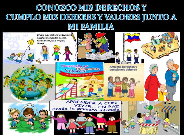 Dibujos sobre los deberes y derechos de los niños - Imagui