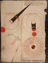 La Astronomia medieval sabia calcular perfectamente los eclipses