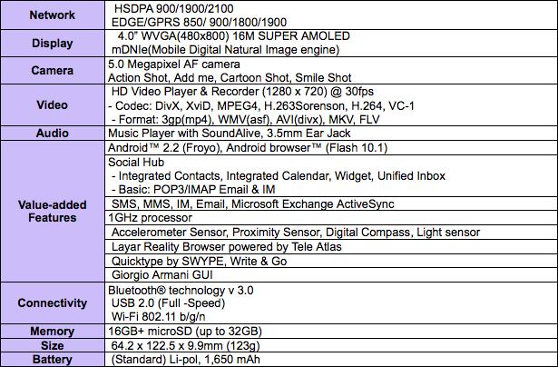 Giorgio Armani Samsung Galaxy S  specs