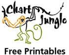 Chart Jungle