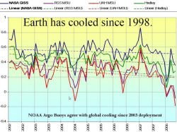 Richard Keen, climatologista do Department of Atmospheric and Oceanic Sciences, Colorado Univ