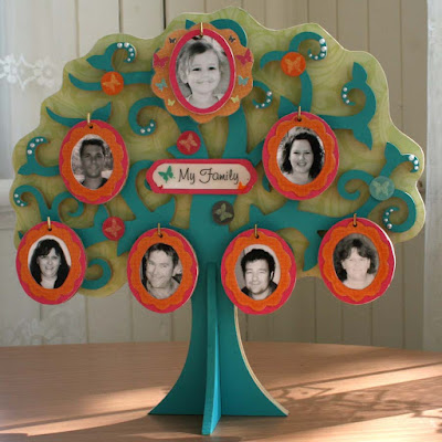 Family tree outline kids European Avalanche SchoolFamily Tree Ideas For Kids Project