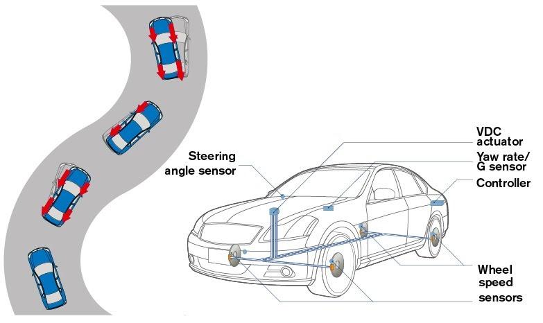 سيارة+: ميزتان حديثتان لنيسان 2010