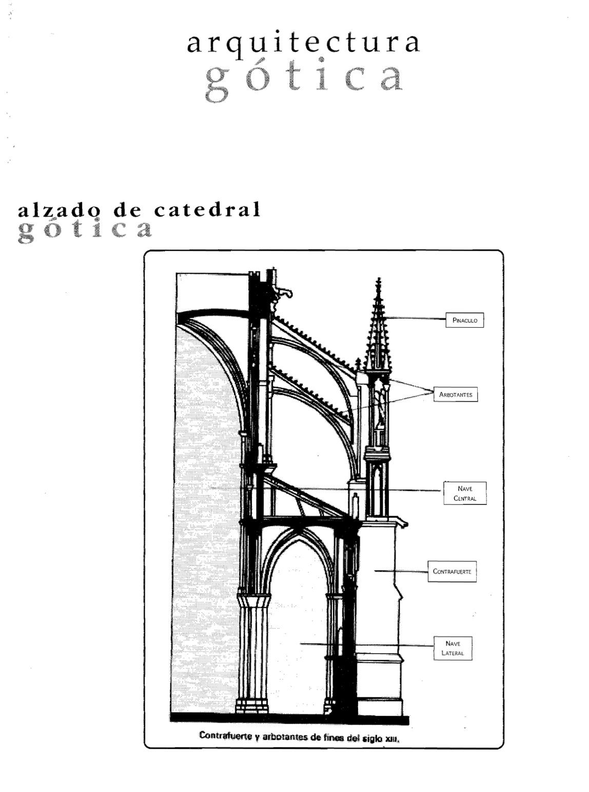 Historia y arte noviembre 2010 - Alzado arquitectura ...