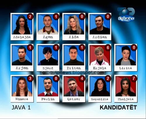 Big Brother Albania 2 Java 1 Nominimet