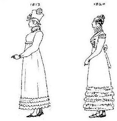 Regency Fashion Timeline