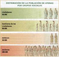 ORGANIZACIÓN SOCIAL ATENIENSE EN DEMOCRACIA