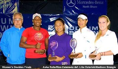 Black Tennis Pro's Ahsha Rolle Riza Zalameda Odlum Brown Doubles Title