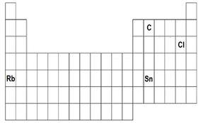 Ciencias naturales y educacin ambiental actividades de segn los elementos que se muestran en la siguiente tabla peridica el radio atmico urtaz Choice Image