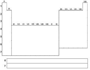 determine la configuracin electrnica de los elementos que indican a continuacin y ubquelos en la tabla peridica que aparece en blanco - Estructura De La Tabla Periodica En Blanco
