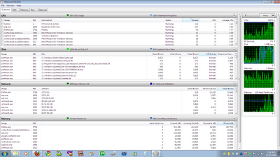 How to monitor system resources usage on windows 7 ram monitor windows
