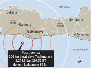 POWERFUL EARTHQUAKE OF TASIKMALAYA