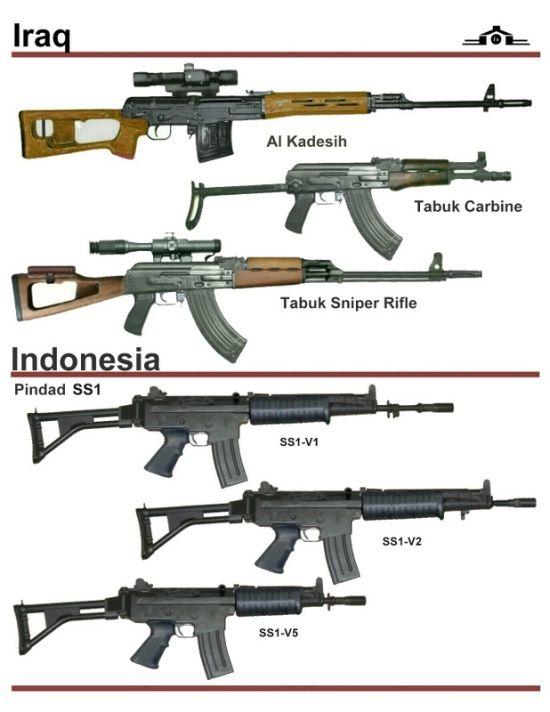 Army guns around the world - 28 Pics | Curious, Funny ...