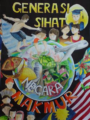 Cik Mylla 's Belog: Koleksi Poster Anti Dadah