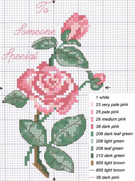 free beginners cross stitch patterns