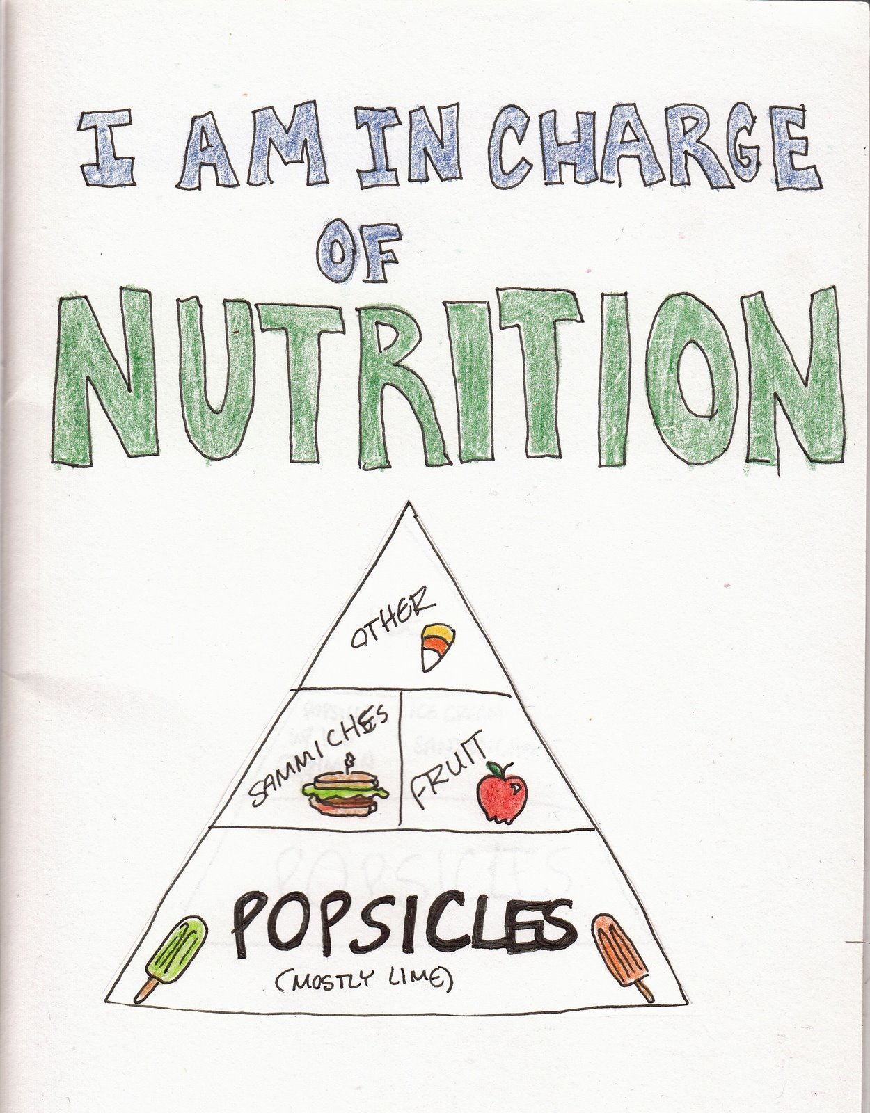 [Nutrition!]