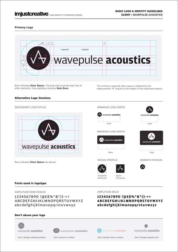 Melonic Maniac: get a logo guide