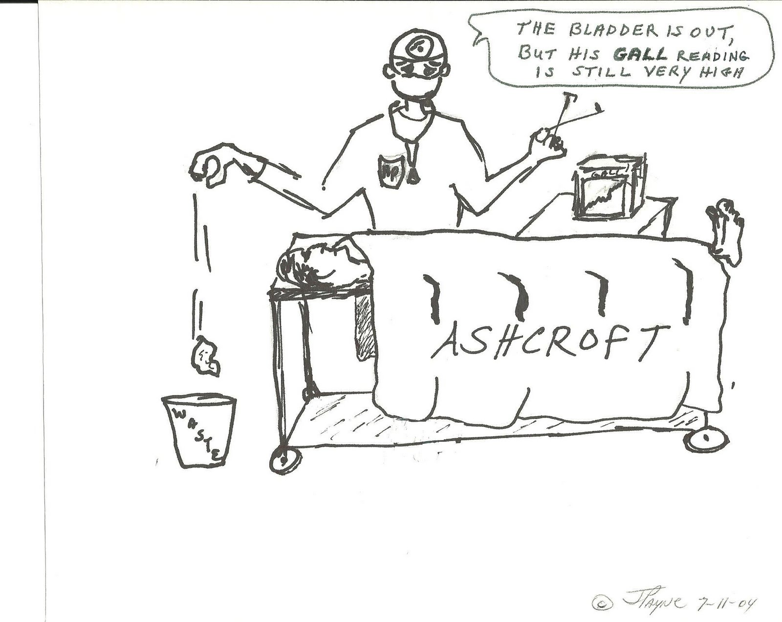 Surgical cartoons surgical cartoon funny surgical picture surgical - Gall Reading