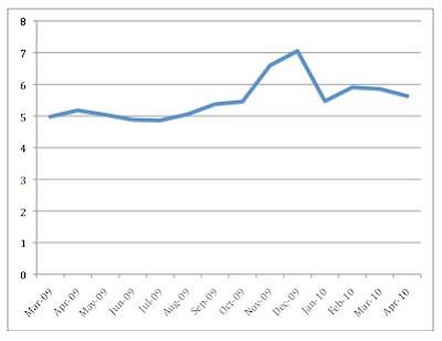 etsy statistics graph
