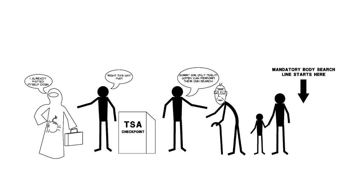 New Airport Security Procedures together with Fig3 also Thomas houseago figure1 b additionally 8071292782 likewise Lift 20clipart. on stick figure