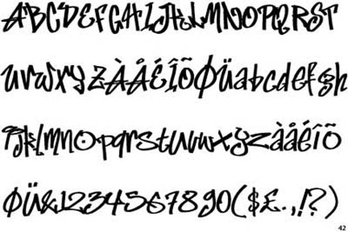 graffiti font tattoos. Graffiti Fonts Number Alphabet