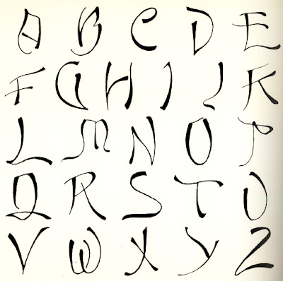 fancy fonts alphabet graffiti design
