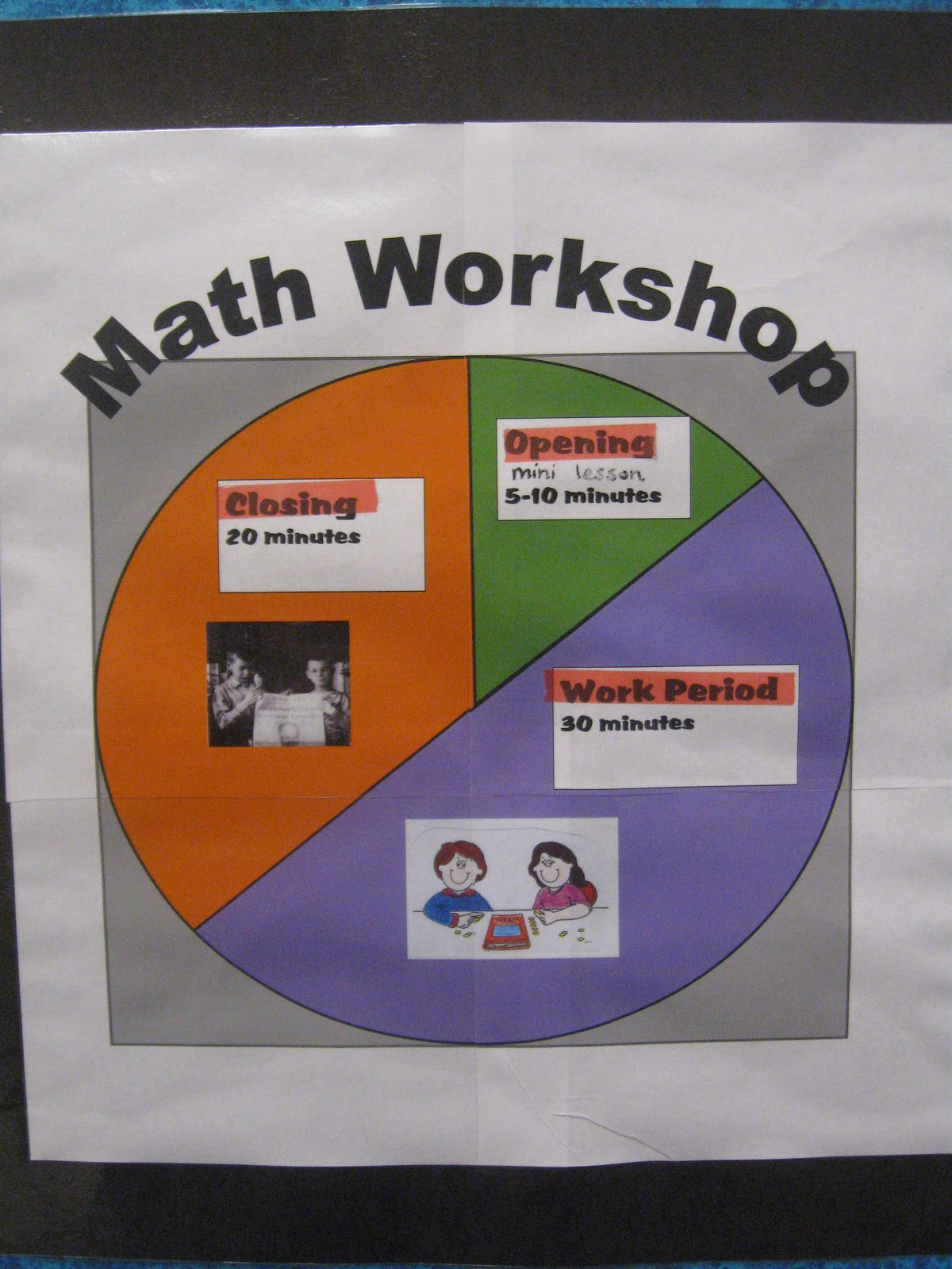 Stiebers te 818 blog this is the math workshop piechart which shows the breakdown of a typical americas choice workshop the same format shown above is also used for readers nvjuhfo Choice Image